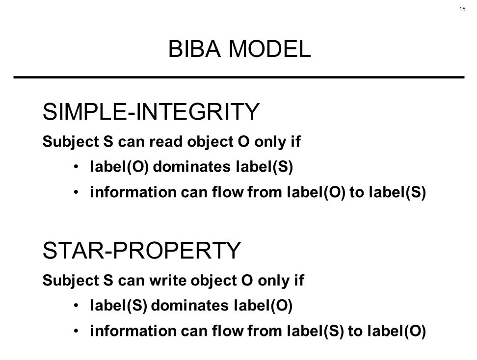 BIBA MODEL SIMPLE-INTEGRITY STAR-PROPERTY