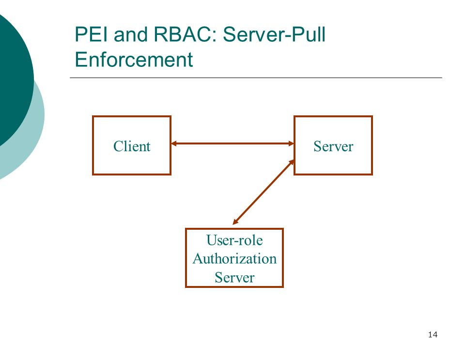 PEI and RBAC: Server-Pull Enforcement