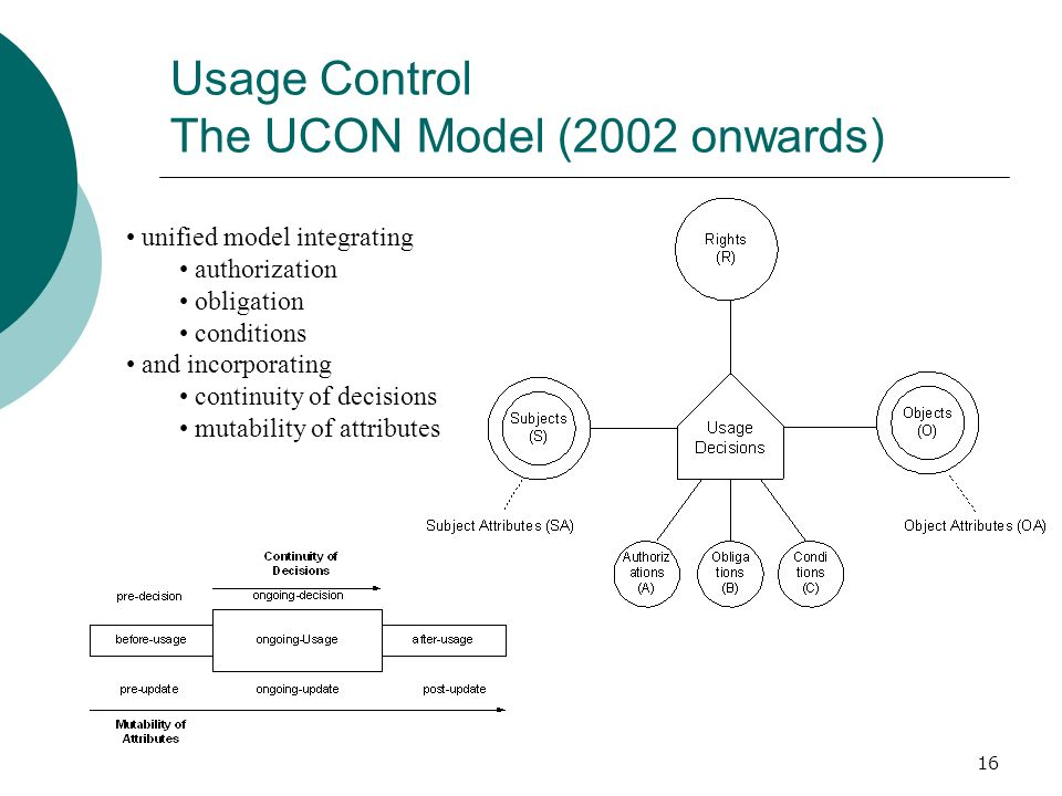 Usage Control The UCON Model (2002 onwards)
