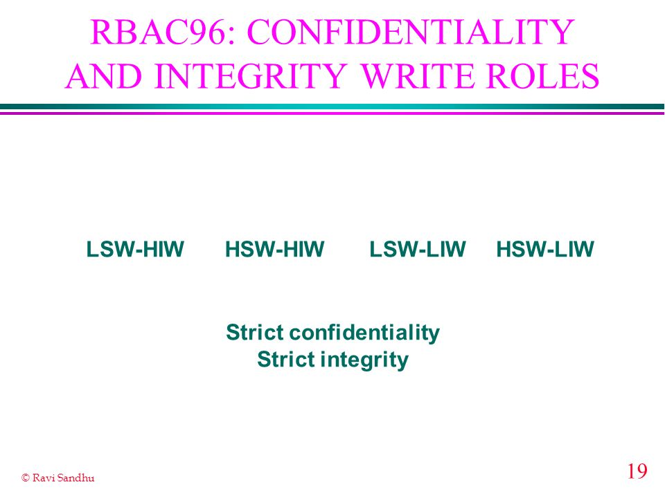 RBAC96: CONFIDENTIALITY AND INTEGRITY WRITE ROLES