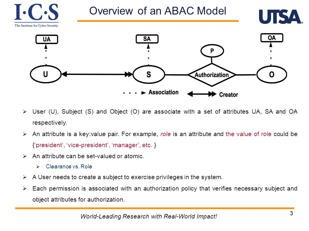 Overview of an ABAC Model