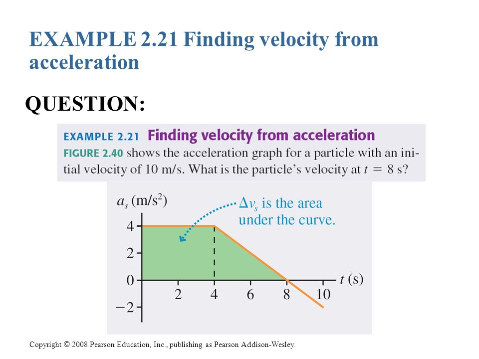 EXAMPLE 2.21 Finding velocity from acceleration