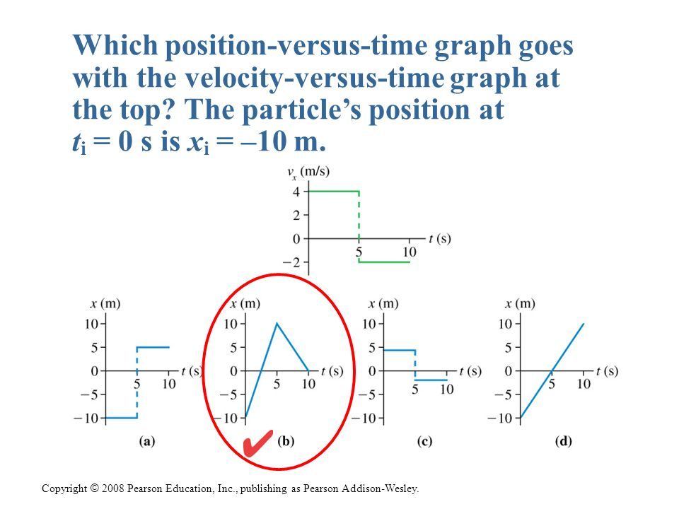 Which position-versus-time graph goes with the velocity-versus-time graph at the top The particle's position at ti = 0 s is xi = –10 m.