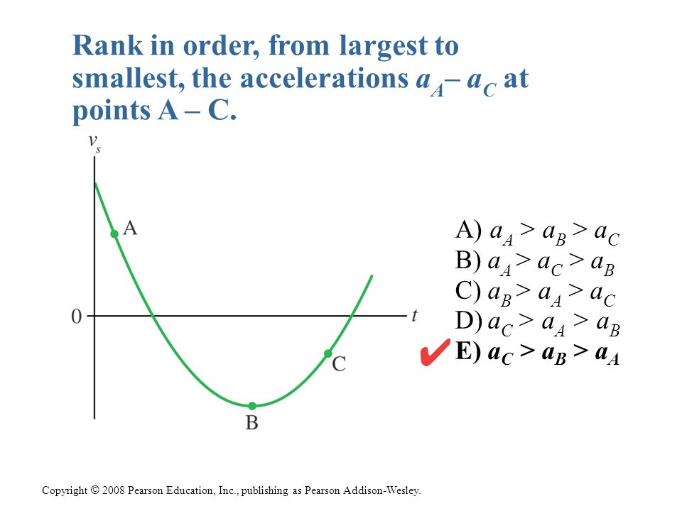 Rank in order, from largest to smallest, the accelerations aA– aC at points A – C.