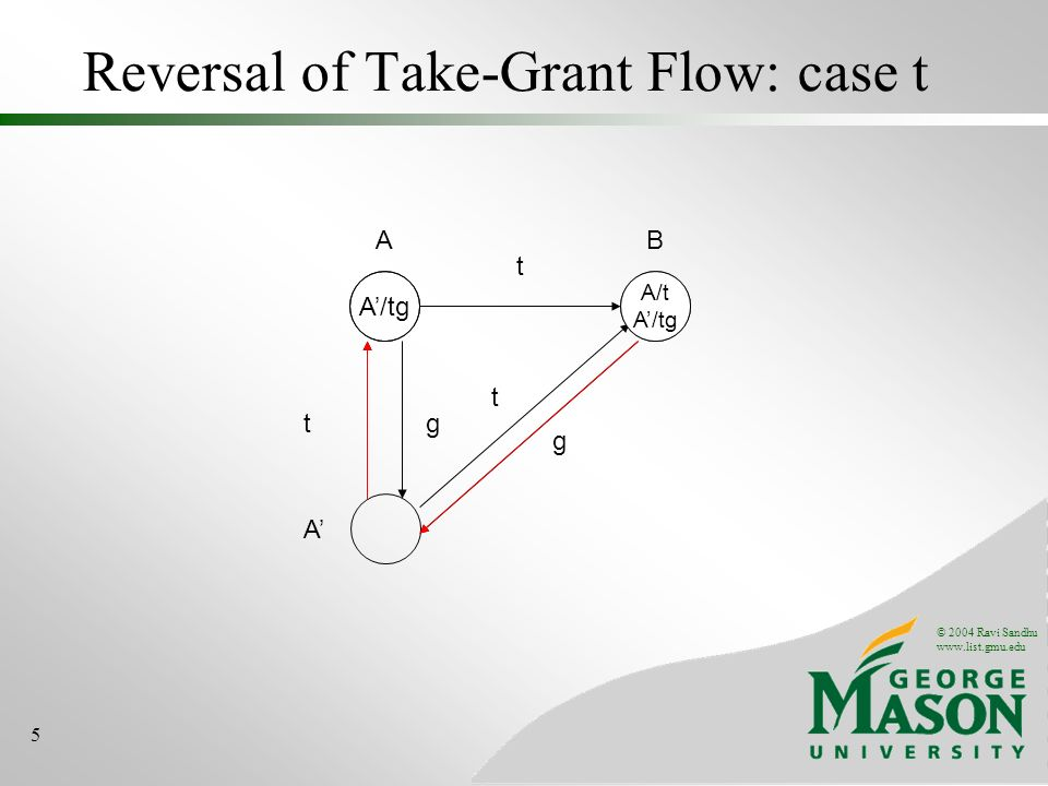 Reversal of Take-Grant Flow: case t