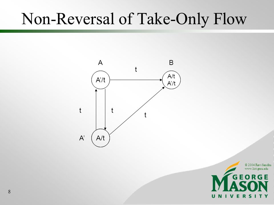 Non-Reversal of Take-Only Flow