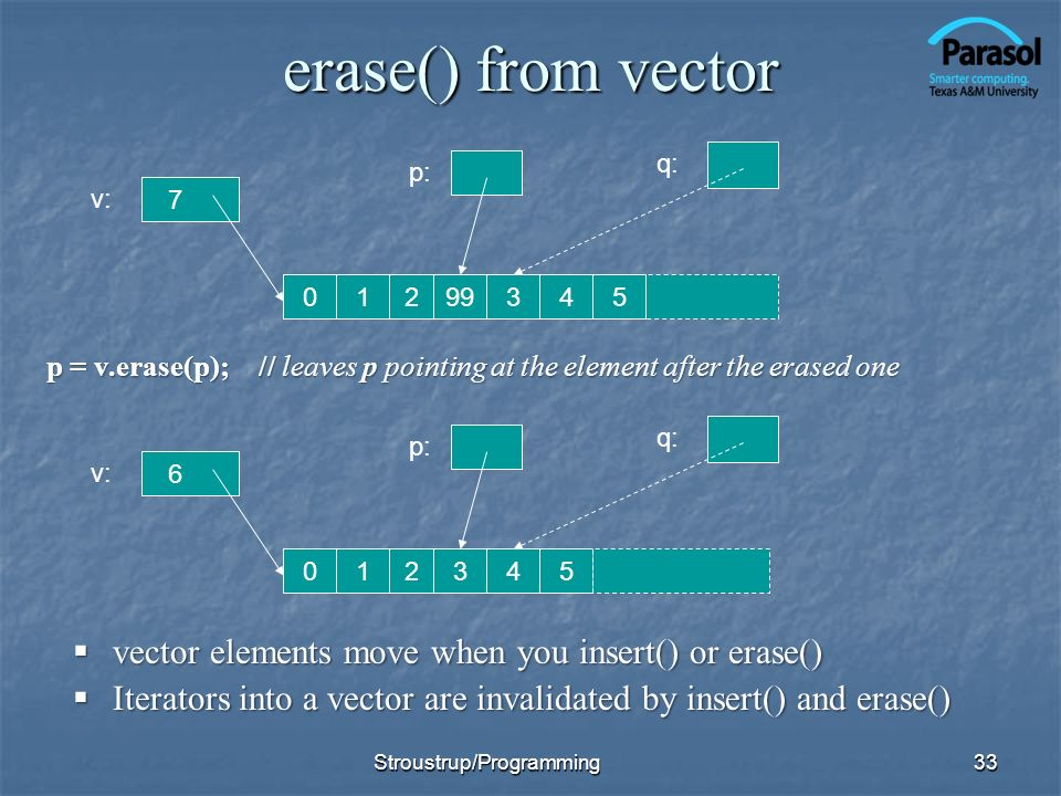 erase() from vector vector elements move when you insert() or erase()