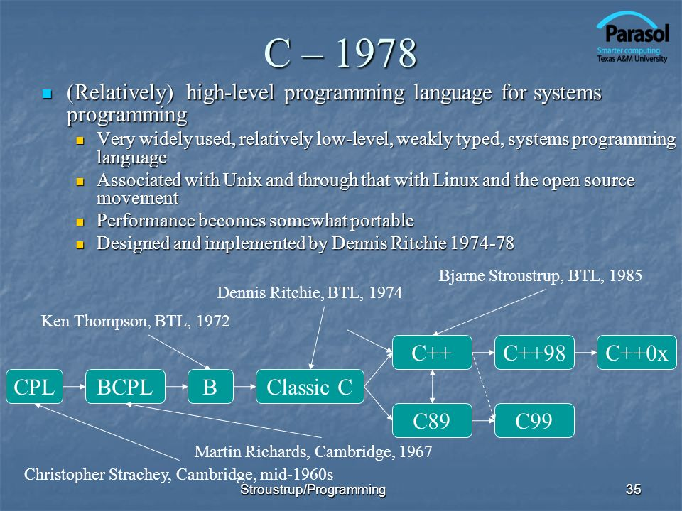 C – 1978 (Relatively) high-level programming language for systems programming.