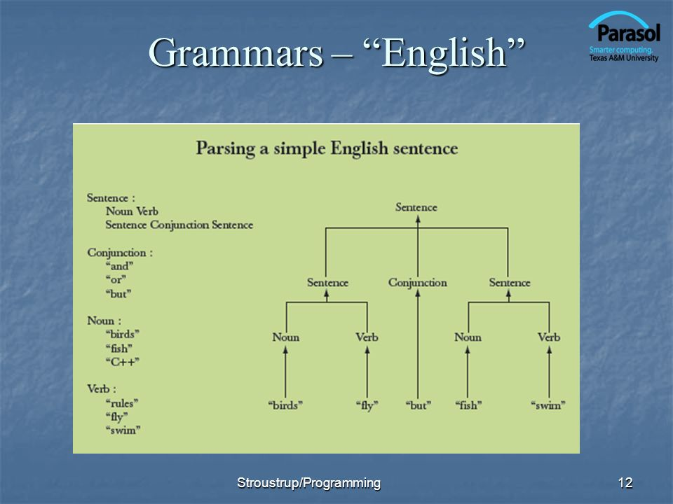 Grammars – English Stroustrup/Programming