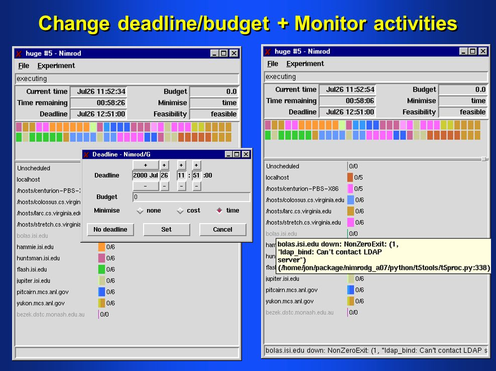 Change deadline/budget + Monitor activities