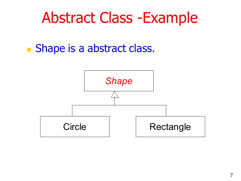 Abstract Class -Example