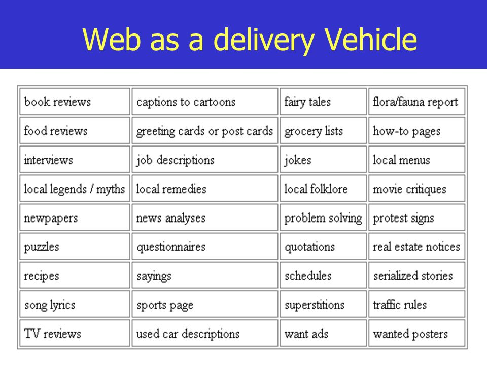 Web as a delivery Vehicle