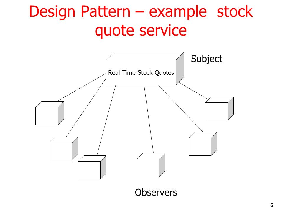 Design Pattern – example stock quote service