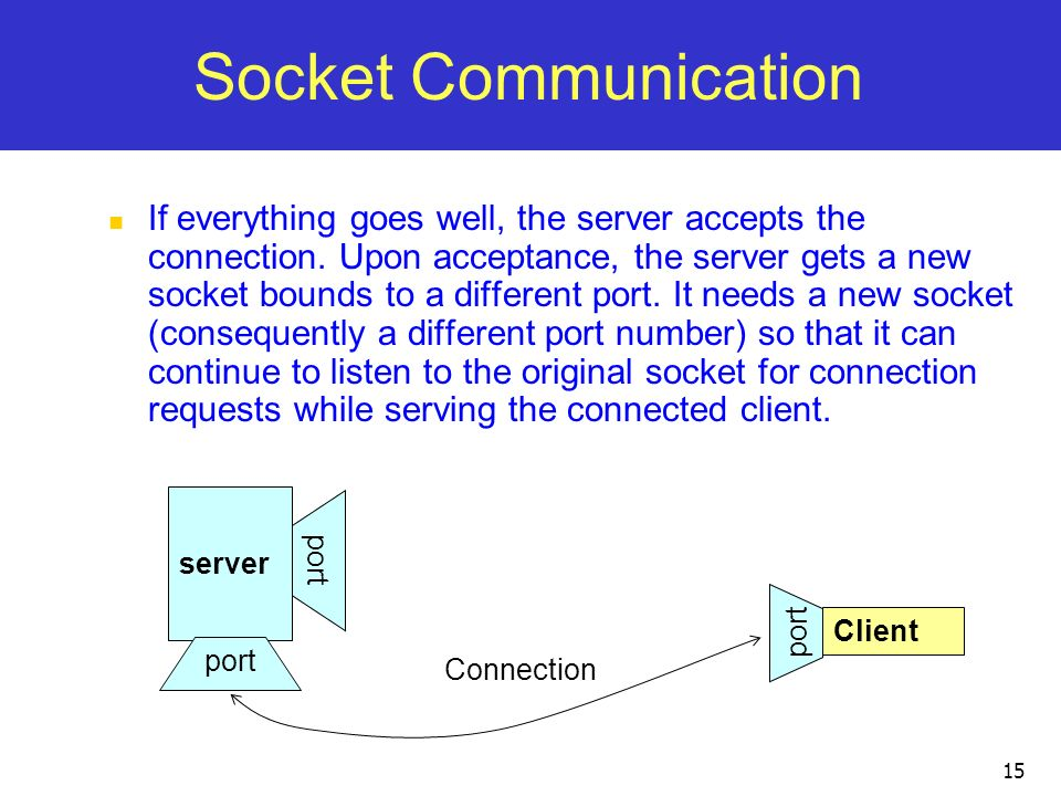Socket Communication