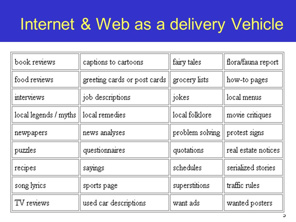 Internet & Web as a delivery Vehicle