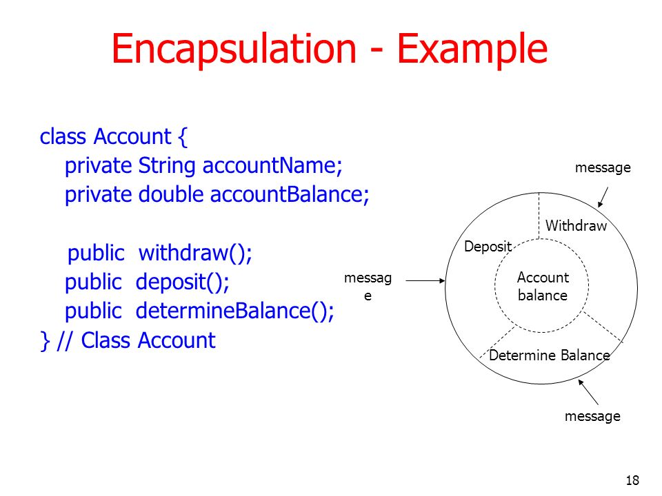 Introduction to programming with c# / java books » encapsulation.