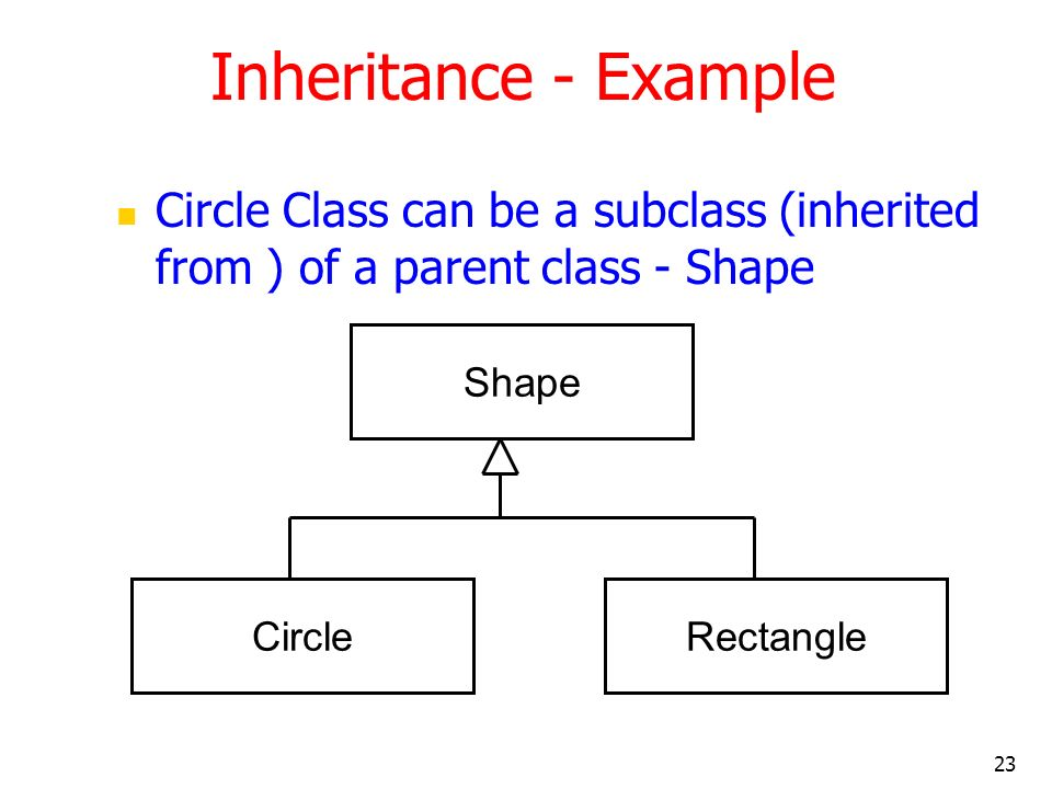 Inheritance - Example Circle Class can be a subclass (inherited from ) of a parent class - Shape. Shape.