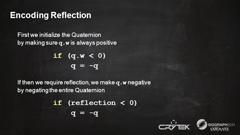 Encoding Reflection First we initialize the Quaternion by making sure q.w is always positive. if (q.w < 0) q = -q.