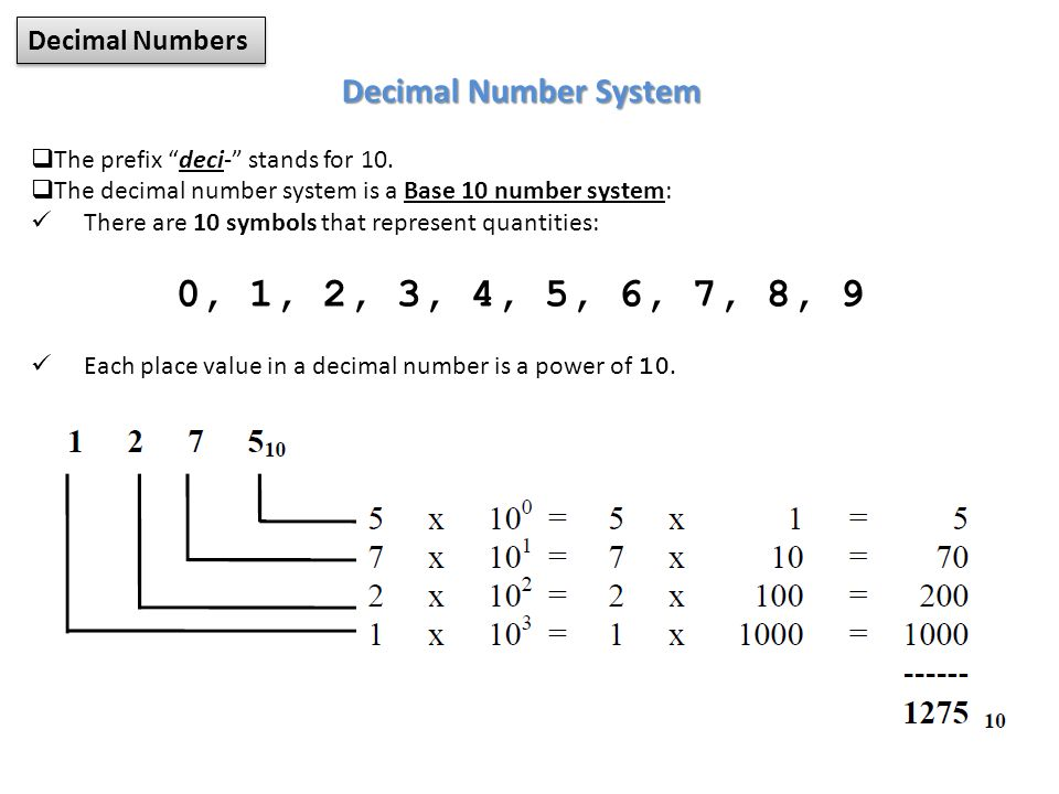 Numeral Systems Subjects Numeral System Positional Systems Decimal