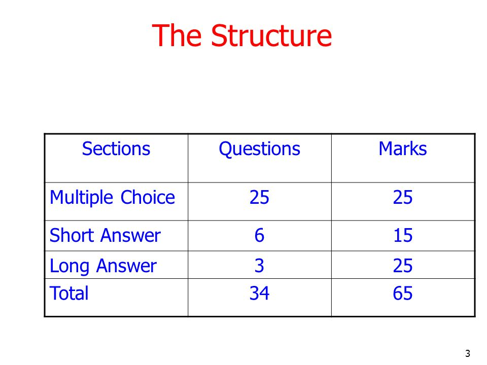 The Structure Sections Questions Marks Multiple Choice 25 Short Answer