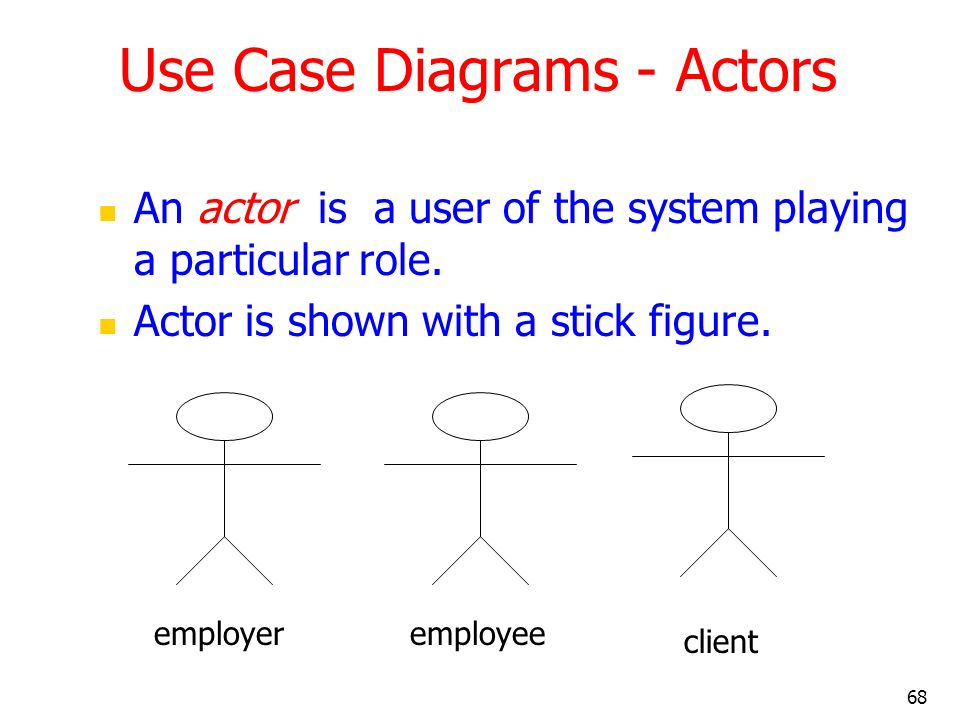 Use Case Diagrams - Actors