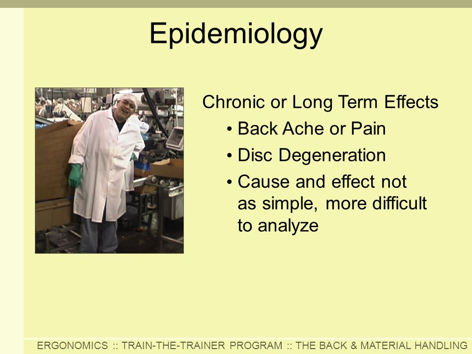 Epidemiology Chronic or Long Term Effects Back Ache or Pain
