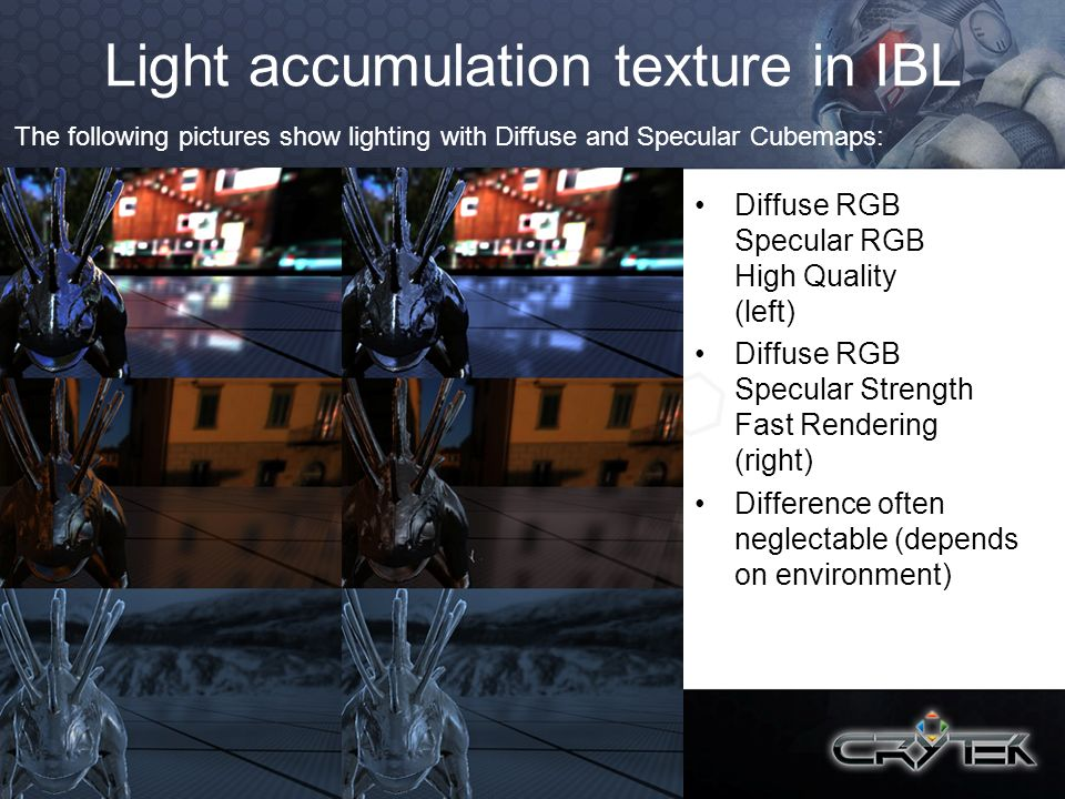 Light accumulation texture in IBL