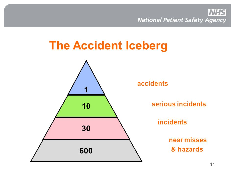 accidents serious incidents incidents near misses & hazards