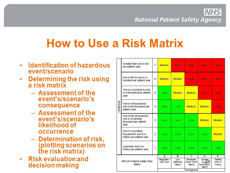 How to Use a Risk Matrix Identification of hazardous event/scenario