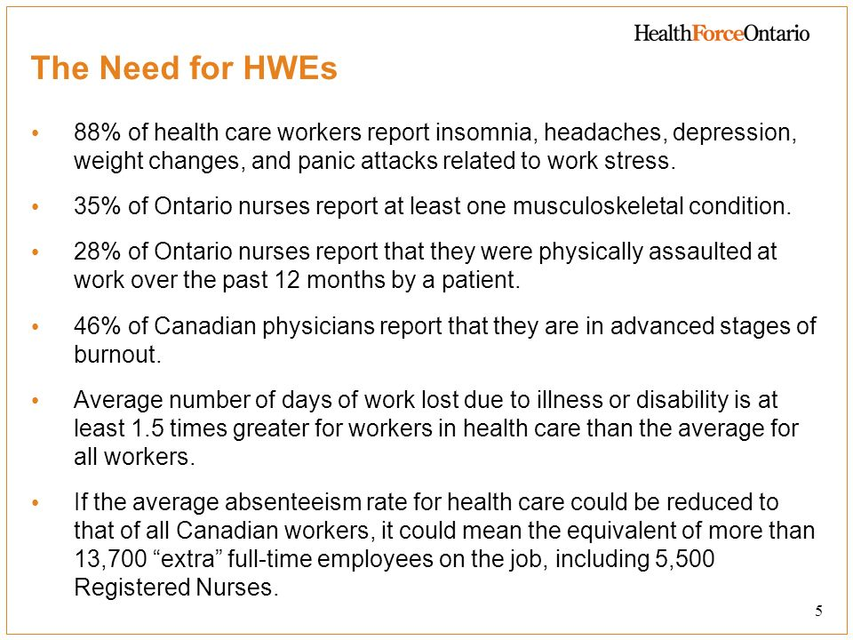 The Need for HWEs 88% of health care workers report insomnia, headaches, depression, weight changes, and panic attacks related to work stress.