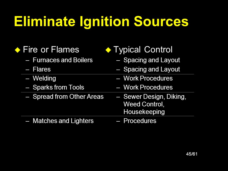 Eliminate Ignition Sources