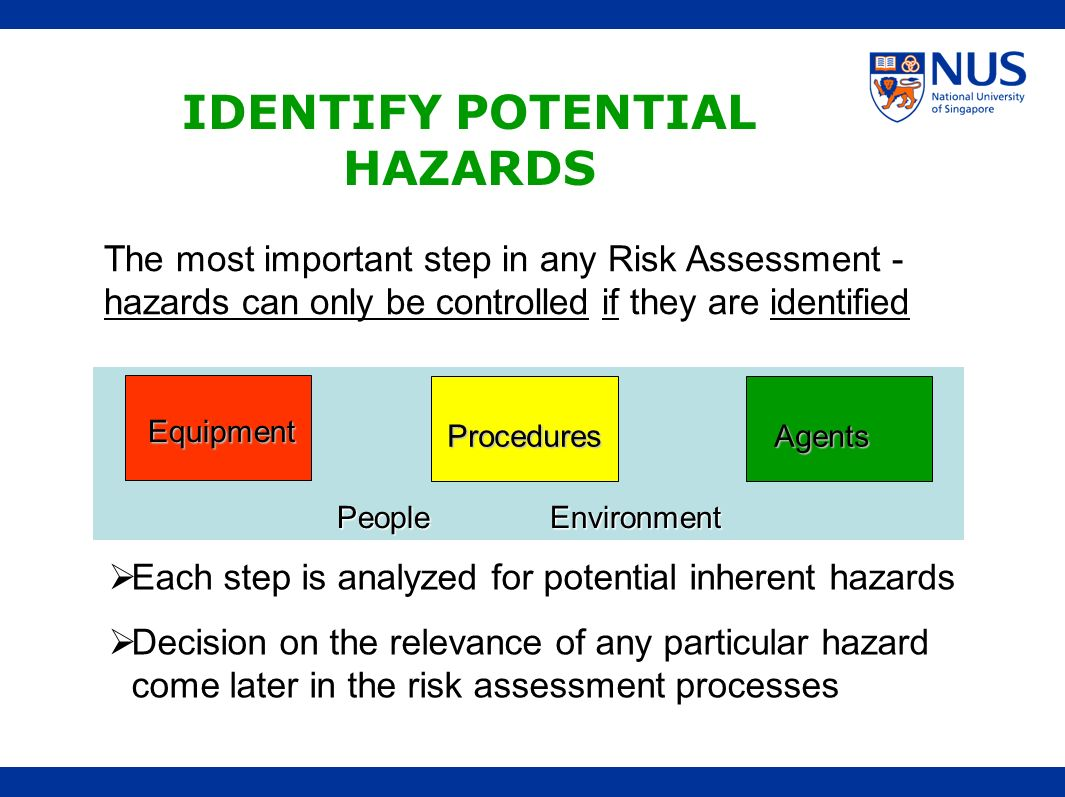 IDENTIFY POTENTIAL HAZARDS