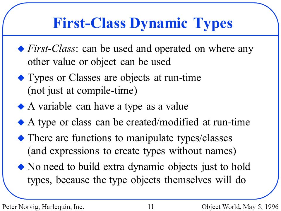 First-Class Dynamic Types