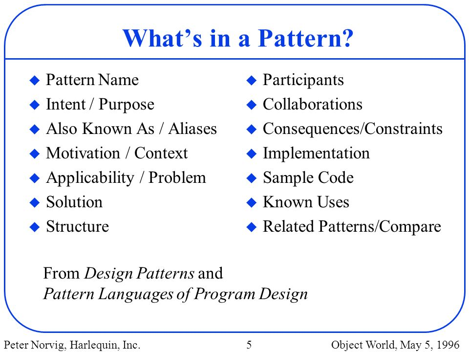 What's in a Pattern Pattern Name Intent / Purpose