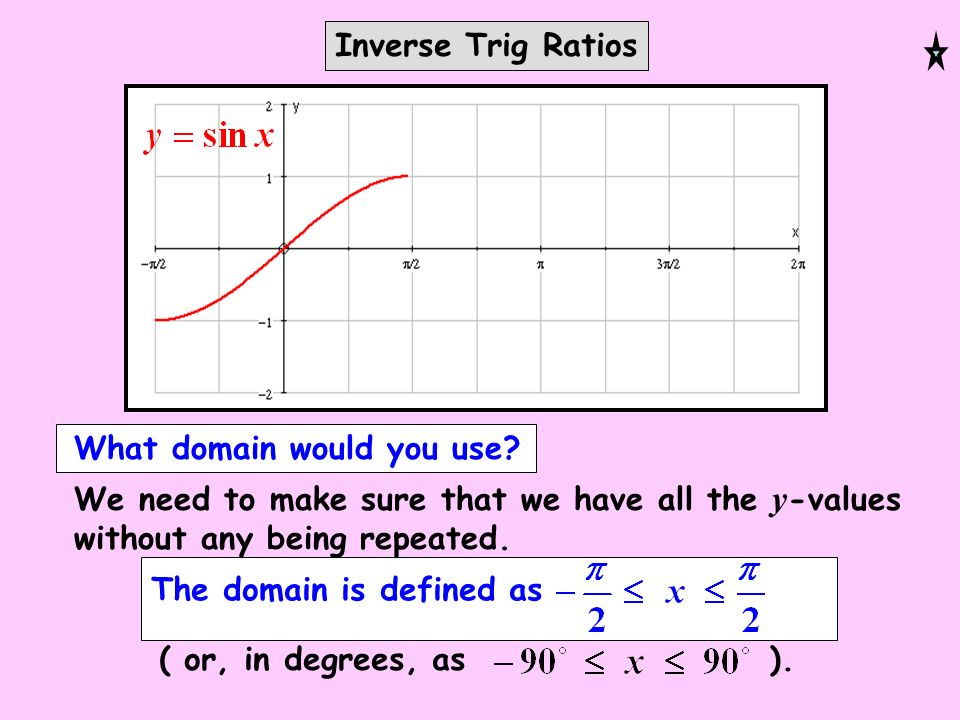 Inverse Trig Ratios What domain would you use We need to make sure that we have all the y-values without any being repeated.