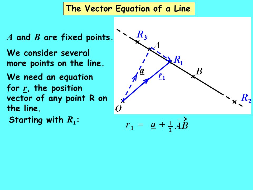 A and B are fixed points. a r1 The Vector Equation of a Line
