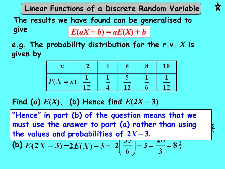 Linear Functions of a Discrete Random Variable