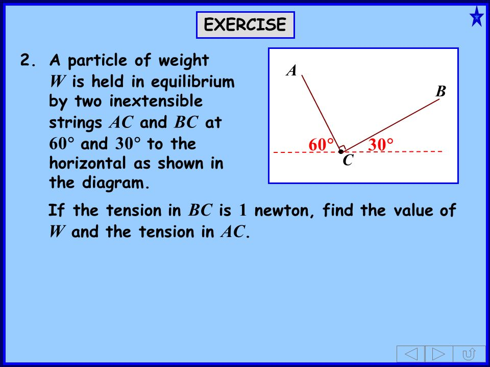 EXERCISE A particle of weight.