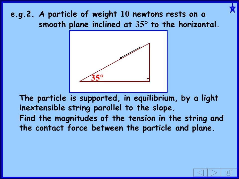 e.g.2. A particle of weight 10 newtons rests on a smooth plane inclined at 35 to the horizontal.