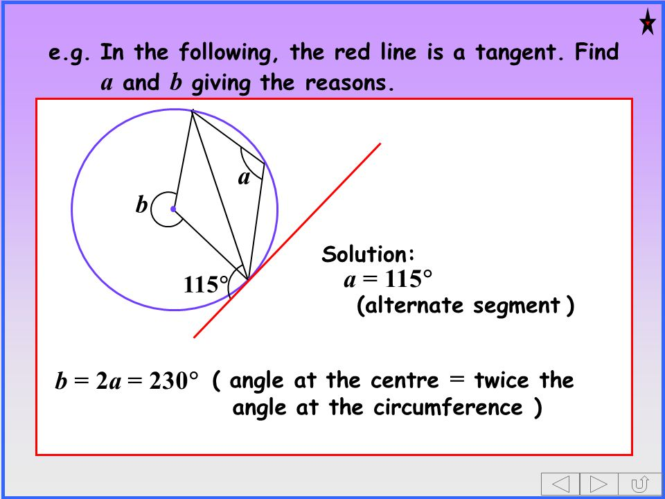 e. g. In the following, the red line is a tangent