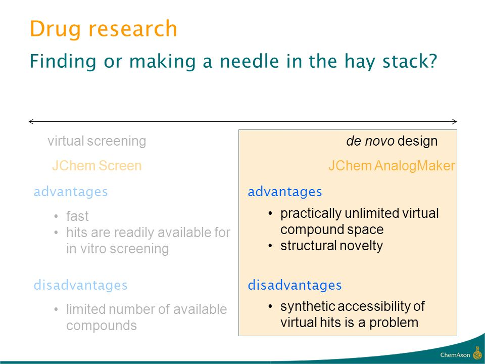 Drug research Finding or making a needle in the hay stack