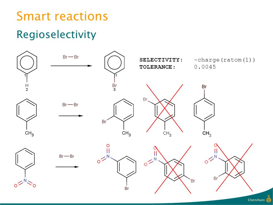 Smart reactions Regioselectivity SELECTIVITY: -charge(ratom(1))