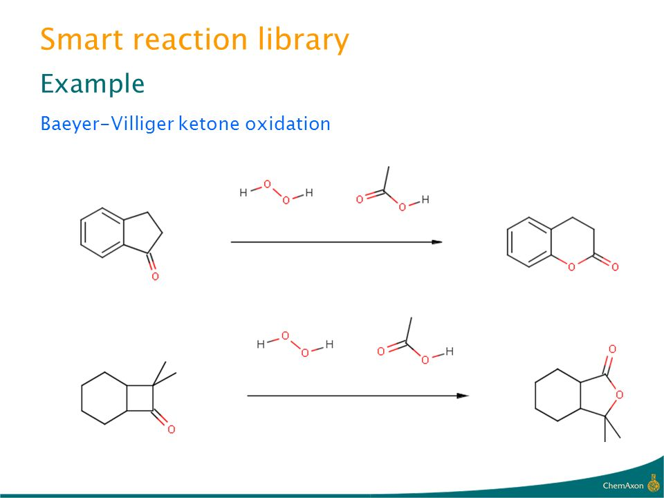 Smart reaction library