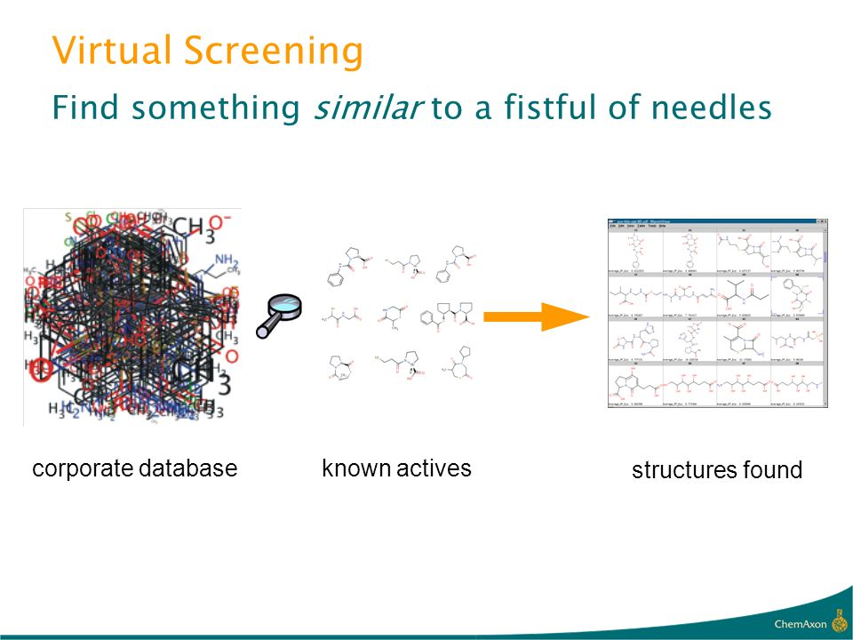 Virtual Screening Find something similar to a fistful of needles
