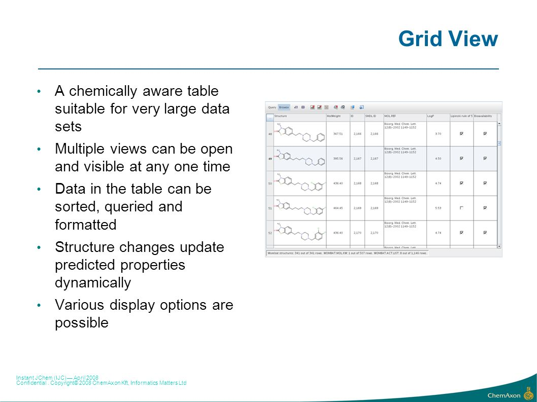 Grid View A chemically aware table suitable for very large data sets