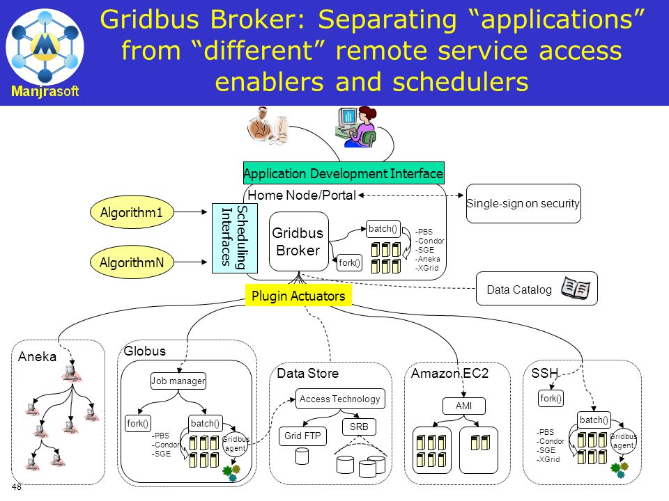 Gridbus Broker: Separating applications from different remote service access enablers and schedulers