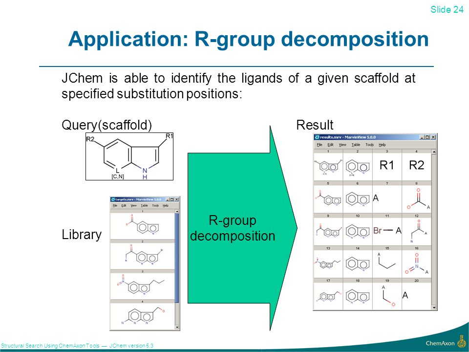 Application: R-group decomposition