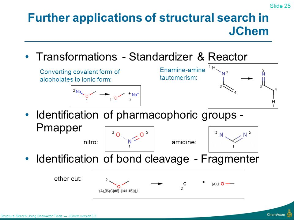Further applications of structural search in JChem
