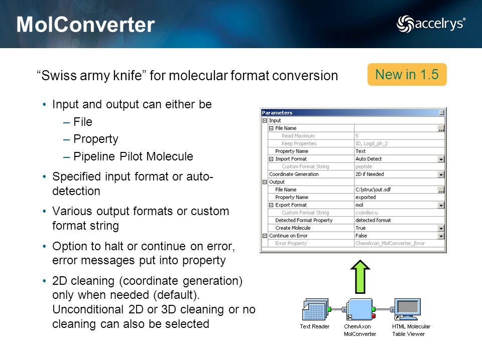 MolConverter Swiss army knife for molecular format conversion
