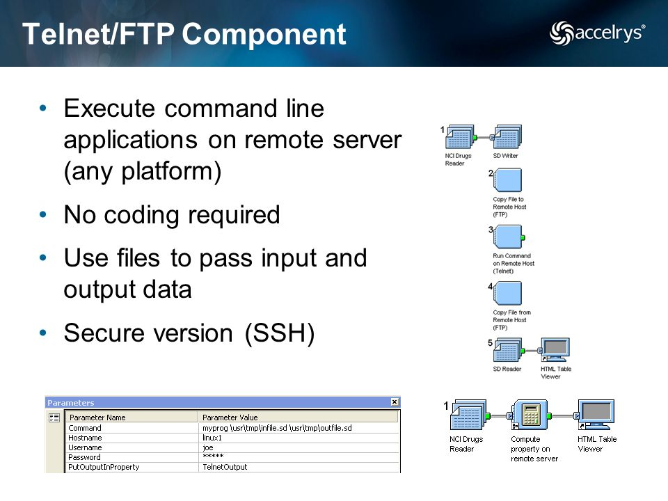 Telnet/FTP Component Execute command line applications on remote server (any platform) No coding required.